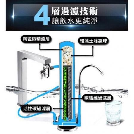 【FUTURE LAB. 未來實驗室】ABSOLUTEPURE 直飲濾水器(含濾心*1)(全新福利品)