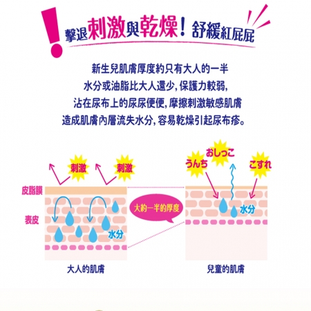 【GOO.N大王】日本境內 全新敏感肌系列 4包/箱(M/L/XL 三種尺寸可選)